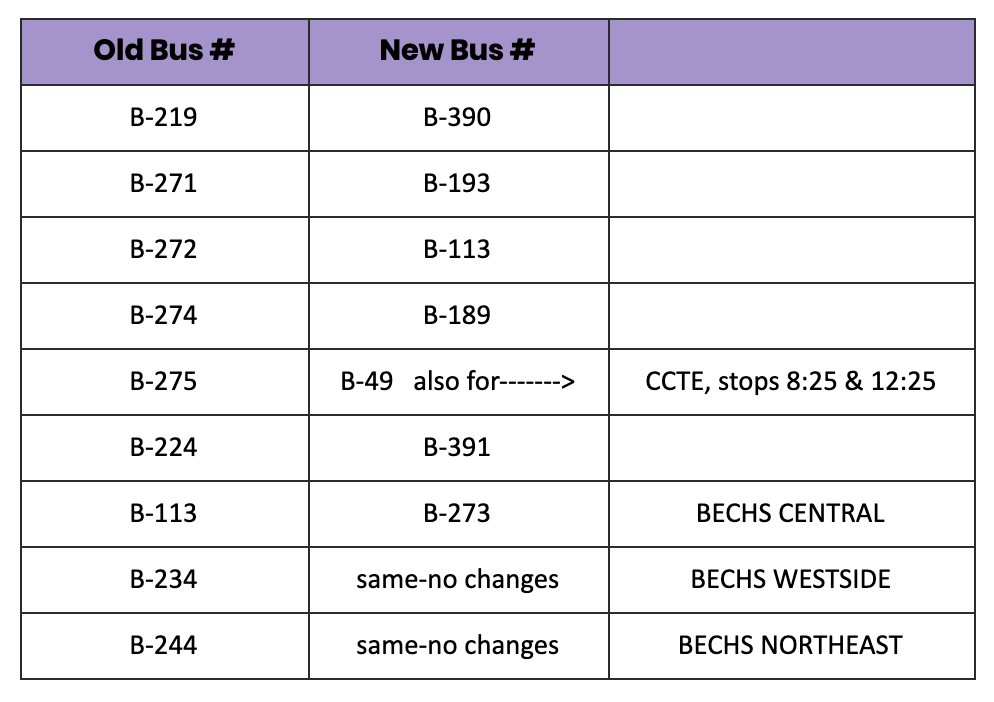 New Bus Numbers