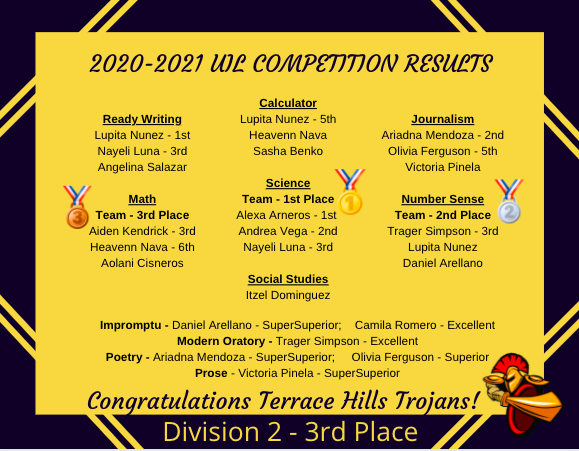 Terrace Hills Math UIL Competitors