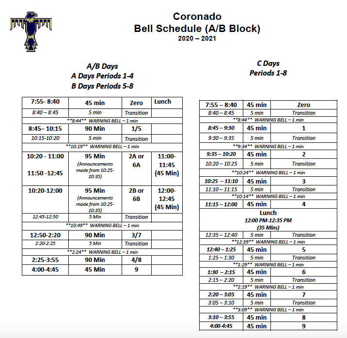 Starting January 19th, Coronado HS will be following a  bell schedule with two lunch periods during 2/6 periods.